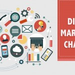 Top 10 Digital Marketing Channels